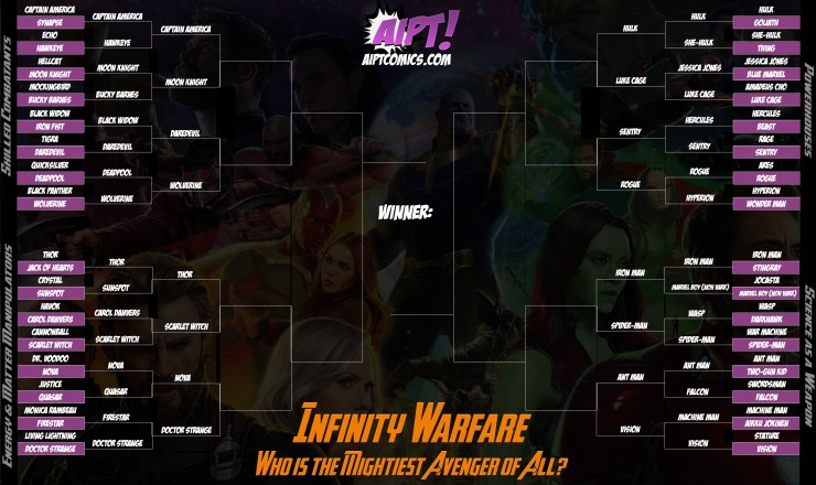 Round 3 of Infinity Warfare: Who is the mightiest Avenger of all?