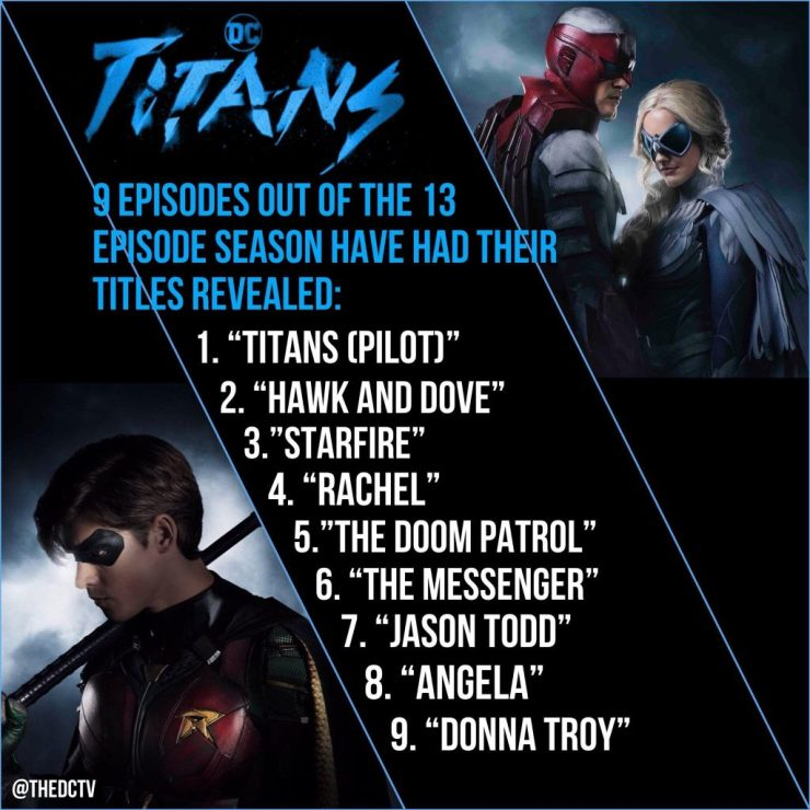 Titans: First 9 episodes for upcoming DC Universe series revealed