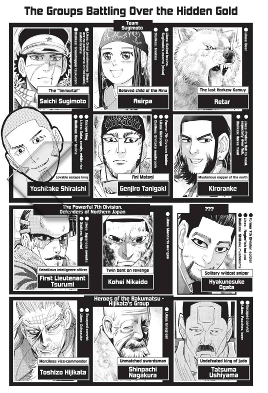 Golden Kamuy, Vol. 6 Review