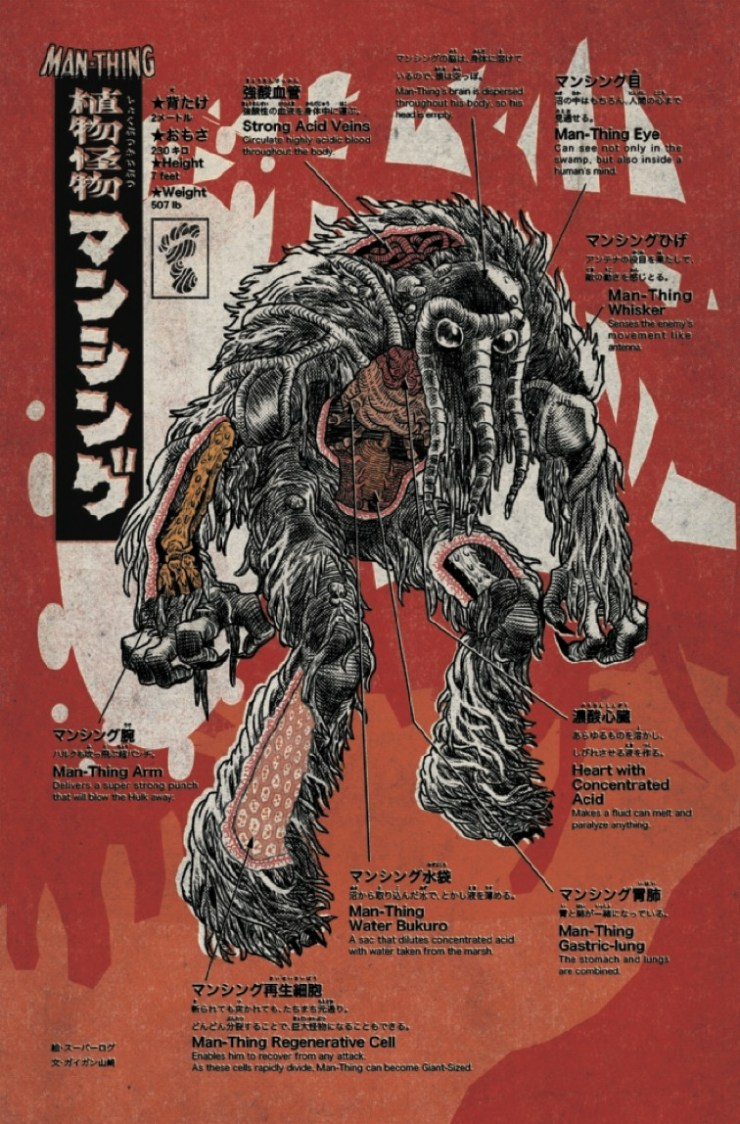 Marvel Preview: Marvel Monsters #1