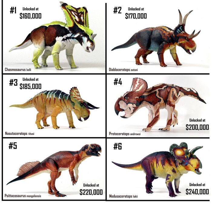 Beasts of the Mesozoic Ceratopsian Series: First stretch goals unlocked