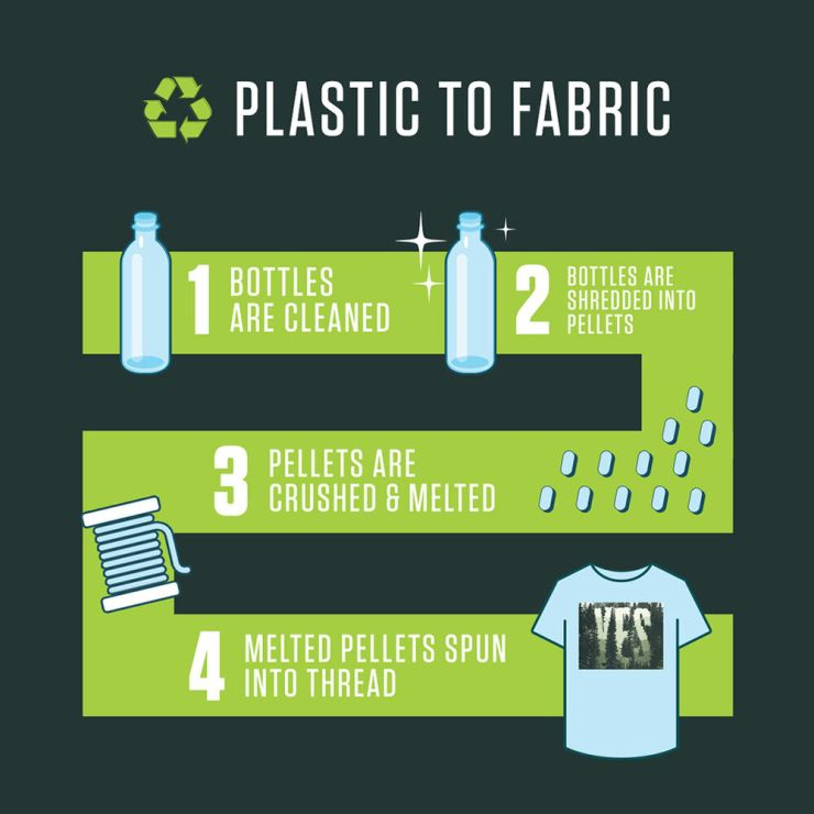 Every shirt sold is also made out of recycled plastic bottles.