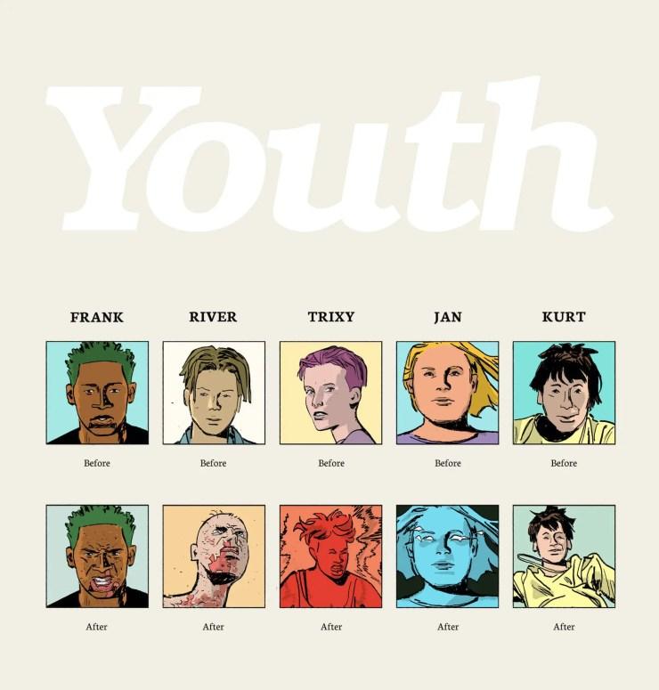 Youth comiXology Originals