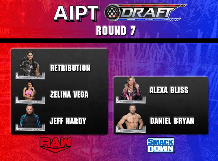 The 2020 AIPT mock WWE Draft