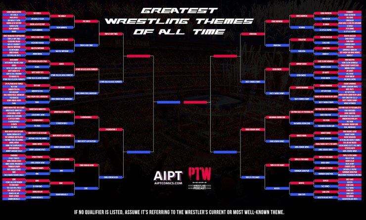 The Greatest Wrestling Themes of All Time: Round 4 results