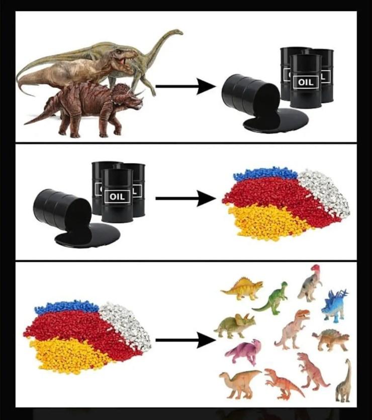 dinosaur oil plastic
