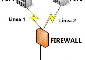 La linea di backup non è un lusso, è ESSENZIALE per un'azienda!