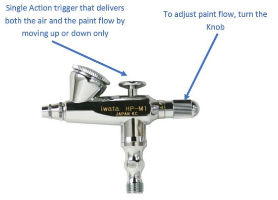 Single Action Airbrush