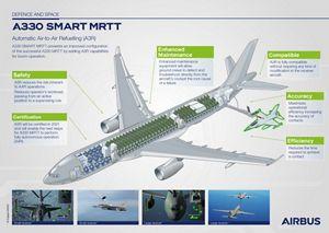 A330 SMART MRTT Infographic