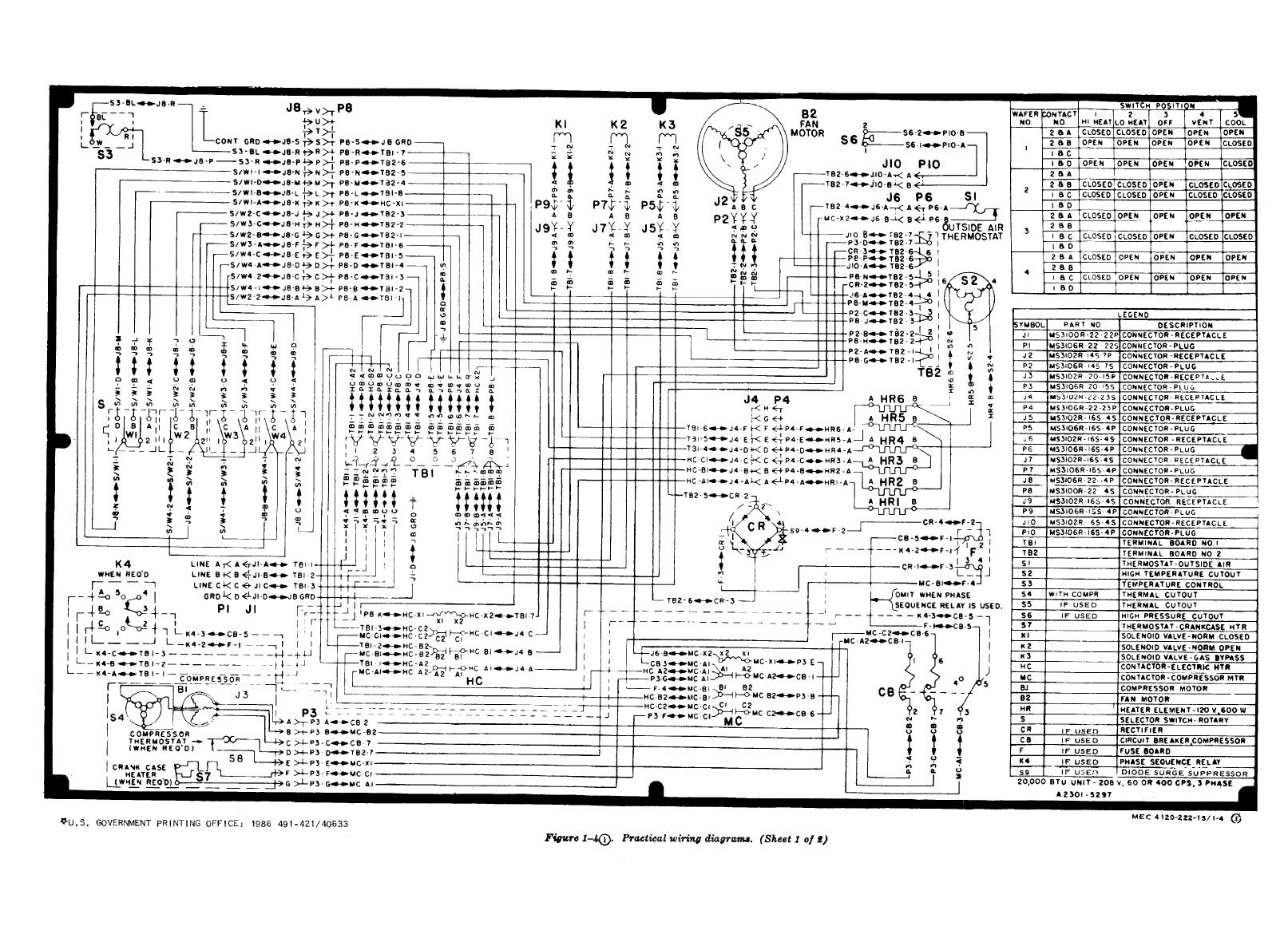 TM 5 4120 222 140093im?resized665%2C491 trane rooftop unit wiring diagram trane wiring diagrams collection Trane Wiring Diagrams Model at virtualis.co