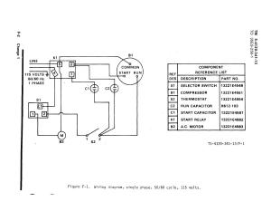 Figure F1 Wiring diagram,Single Phase