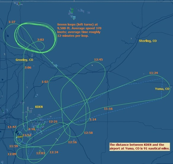 20141016.. KDEN HS25 fuel burn to land after tire damage ion KAPA takeoff, times added