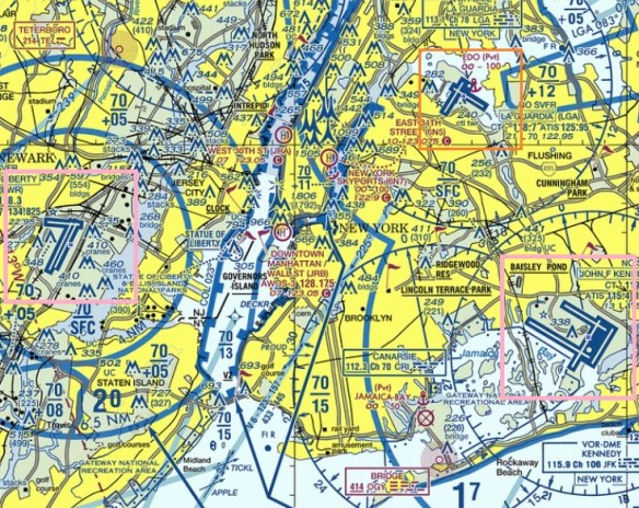 LaGuardia (orange square) impacts flows at both Newark (pink square, left side) and JFK (pink square, bottom-right corner).