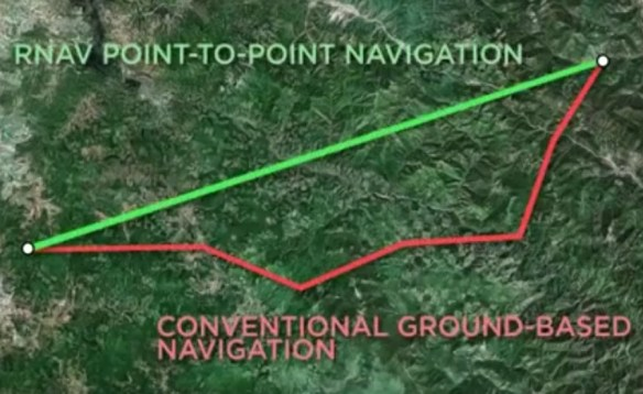 20160627scp-rnav-vs-conventional-zigzag-navigation-faa-lying-to-sell-nextgen-at-time-1m07s-of-4m45s-video