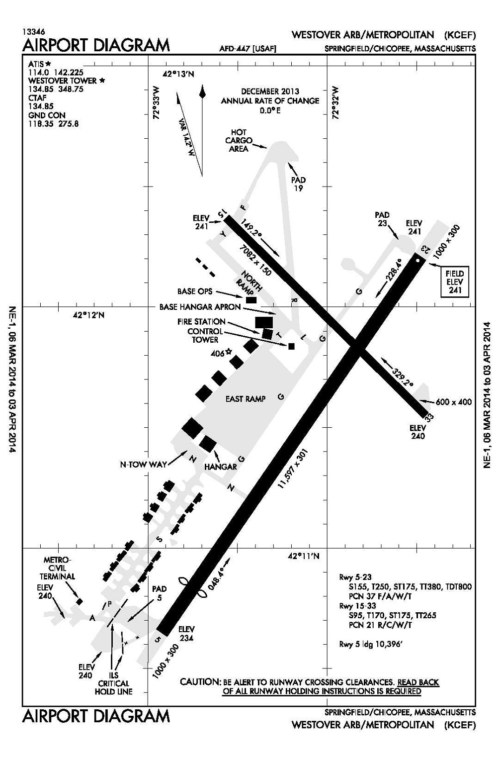 massachusetts  airport data  u0026 links