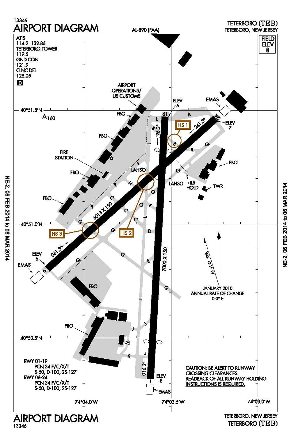 Kteb Aviation Impact Reform Click On The Schematic To Open A Larger Version In New Window Or Ave