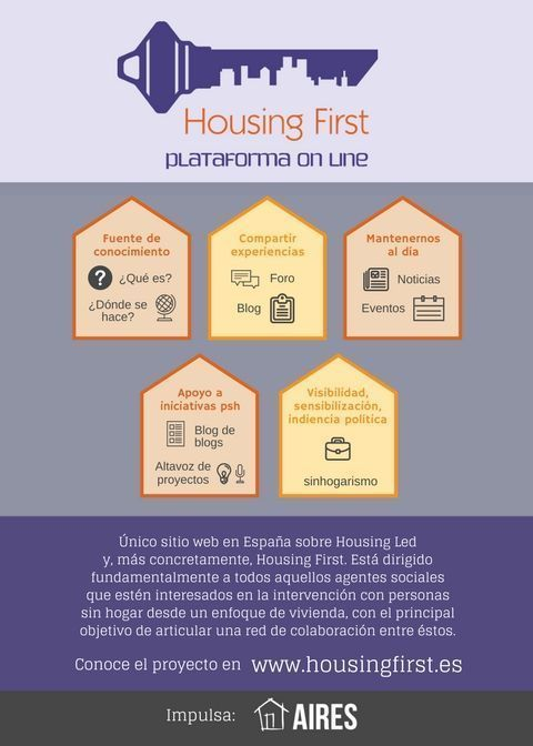 Plataforma On Line Housing First