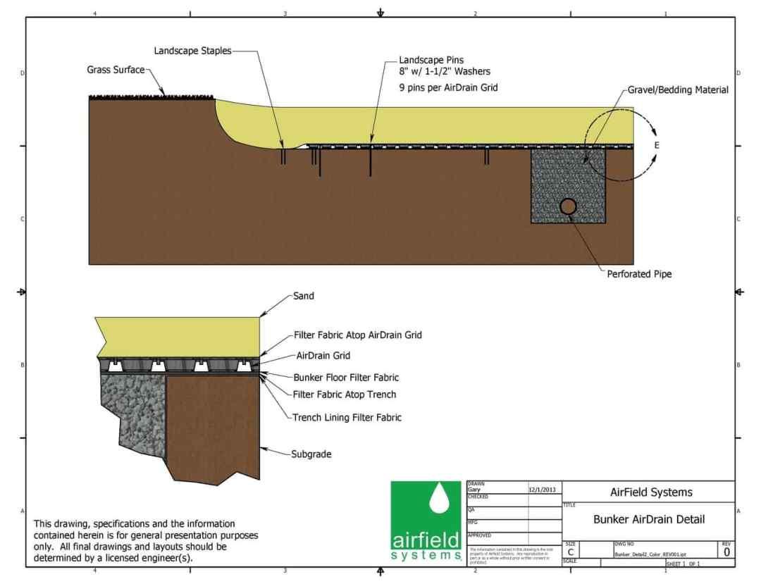 bunker drainage, sand rap drainage, golf drainage, airdrain