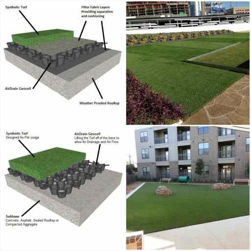ARTIFICIAL GRASS, SYNTHETIC TURF, airdrain drainage, shockpad, ultrabase, forever lawn, synlawn, fieldturf, astroturf