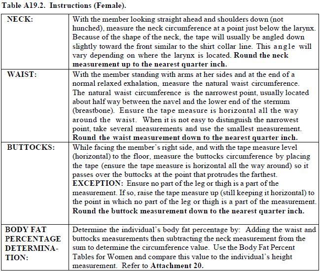 Body Fat Assessment Instructions Female