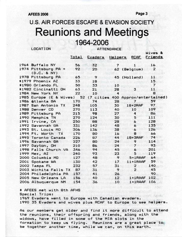 List of AFEES reunions, 1964-2006 with attendance