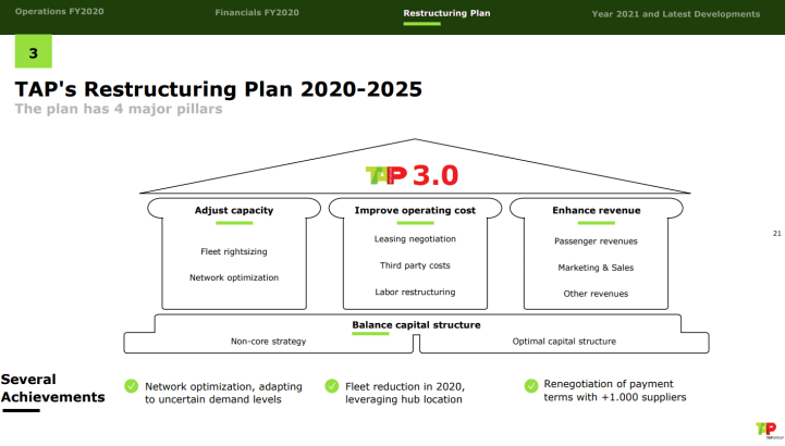 TAP Portugal restructuring plan