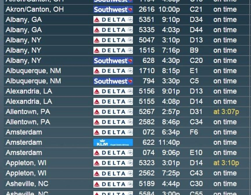 US Airline Traffic – We're not back quite yet