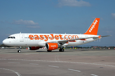 an analysis of easyjet an european airline Annual analysis related to the eu air transport market 2016  easyjet 686m  turkish airlines 612m source: mott macdonald analysis of.