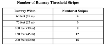 do you know your runway markings 16 Airplane GEEK Do You Know Your Runway Markings?
