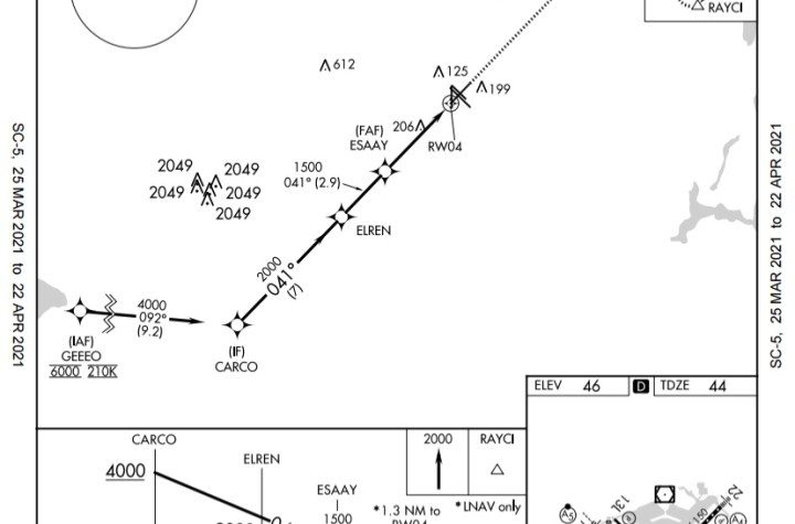 refreshing your knowledge on rnav gps approaches Airplane GEEK Refreshing Your Knowledge on RNAV/GPS Approaches