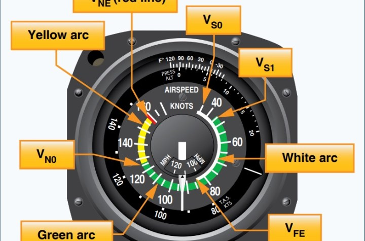 know your airspeeds and how they can help you Airplane GEEK Know Your Airspeeds and How They Can Help You