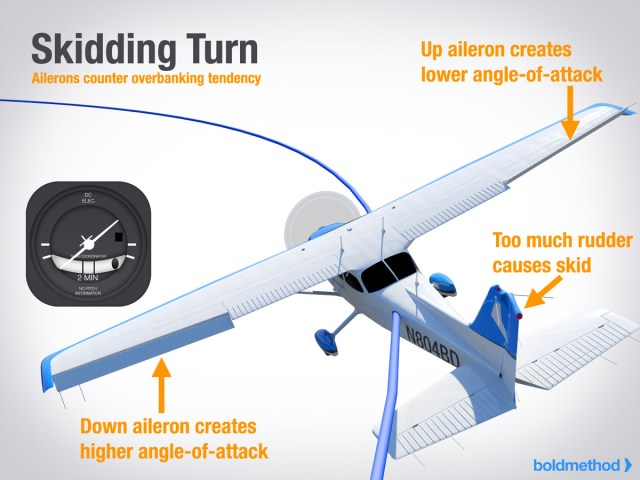 lesson plans from a cfi for steep turns 3 Airplane GEEK Lesson Plans from a CFI for Steep Turns