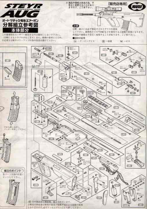 Despiece de réplicas de Airsoft Técnico