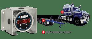 AXL202 dual sensor - installation