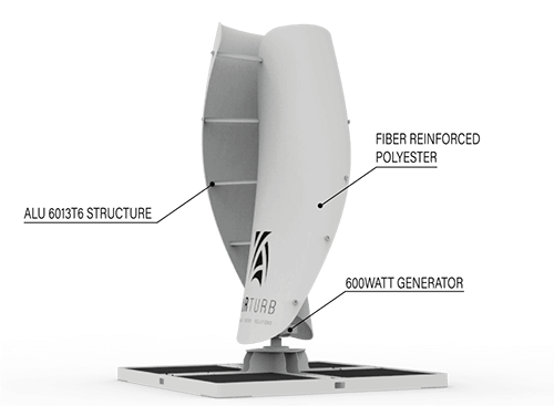 Airturb Model One Boost Specs