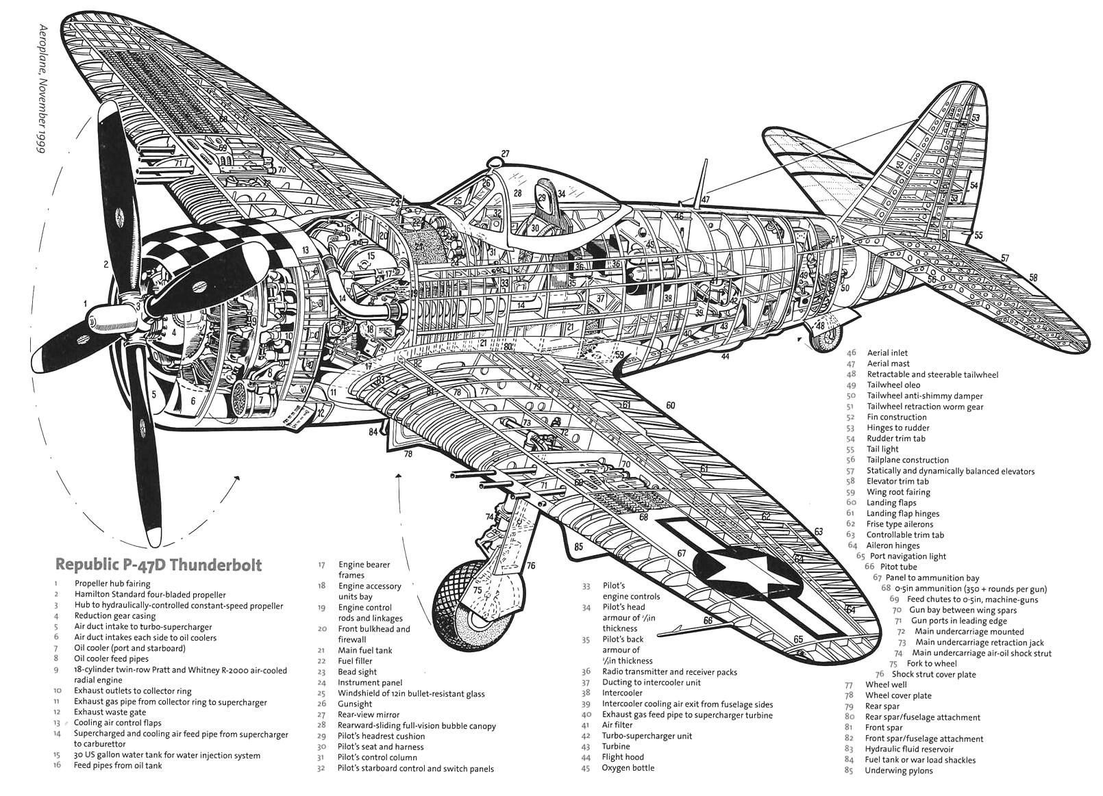 Republic P 47 Thunderbolt Ebook Amp Aircraft Flight