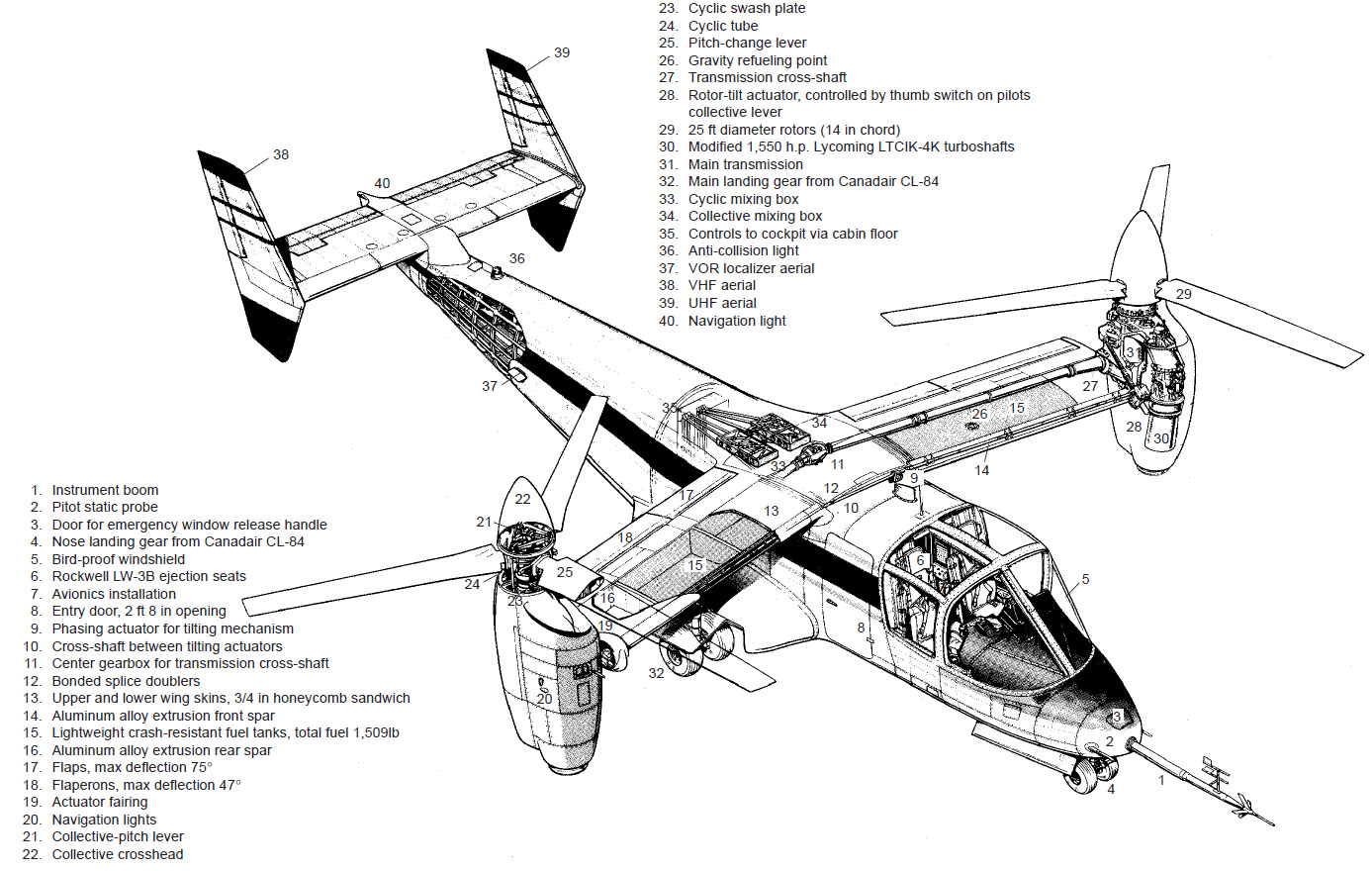 Bell Boeing V 22 Osprey Ebook Aircraft Flight