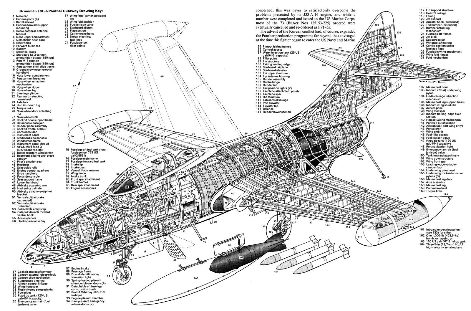 Grumman F9f Panther Cougar Ebook Flight Manuals