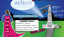 ACTion Alexandria 2nd Anniversary