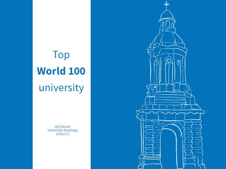world-100