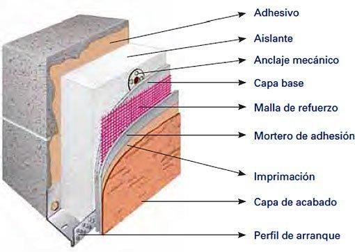 374235-Aislamiento-termico-por-el-exterior-del-edificio-00