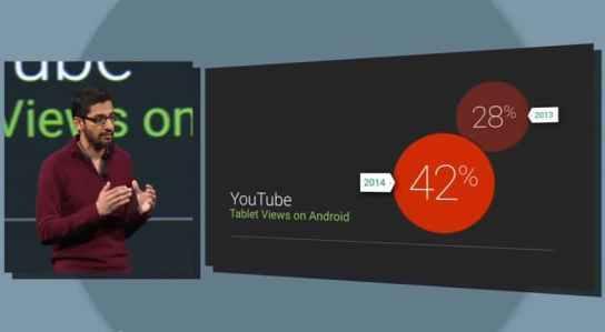 Google I O 2014   Keynote   3