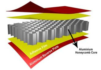 Aluminum honeycomb panel structure