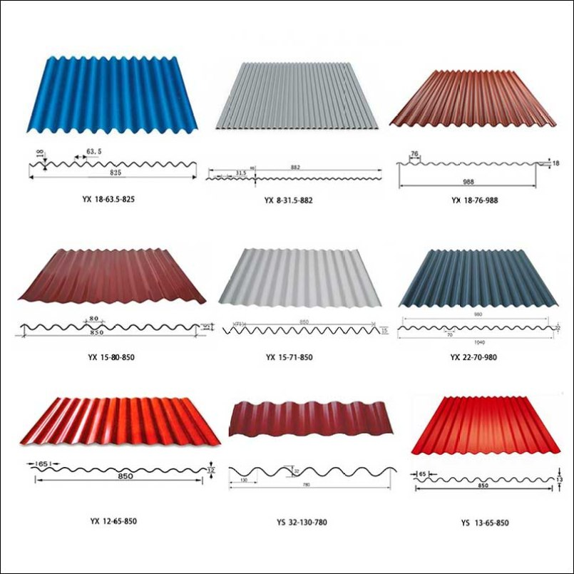 Wavy Steel Sheet
