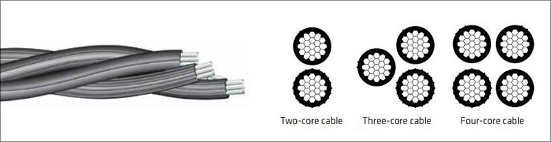 ABC: Aerial Bundled Cable