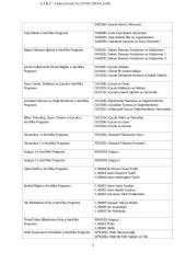 e Sertifika Programlari Page 10 - E-Sertifika Programları Hk. Duyuru