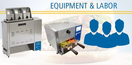 How Equipment Can Positively Impact Labor