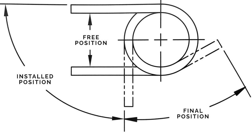 Torsion Spring Diagram