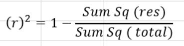 r2 Calculation