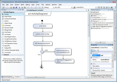 Visual Studio 2010 Architecture Edition (6/6)